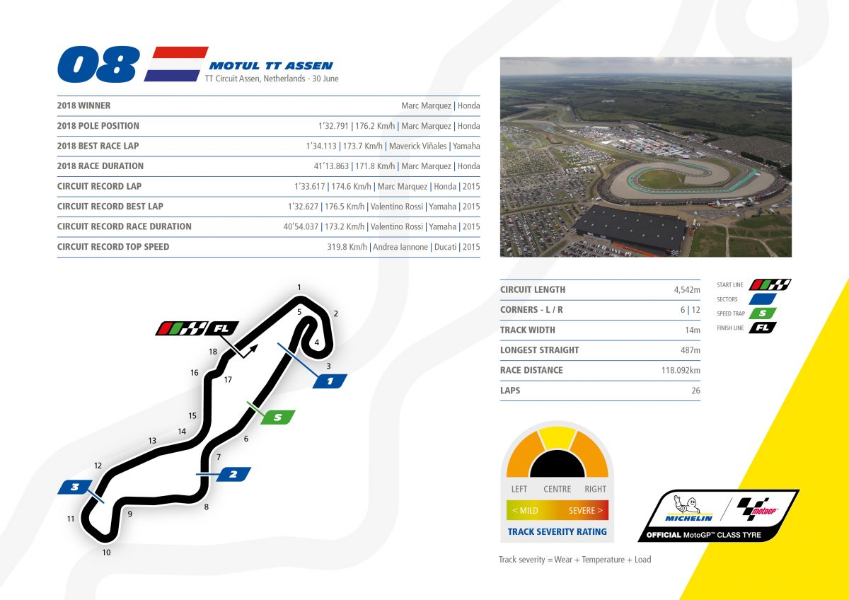 2019_Michelin_MotoGP_Rnd8_NED